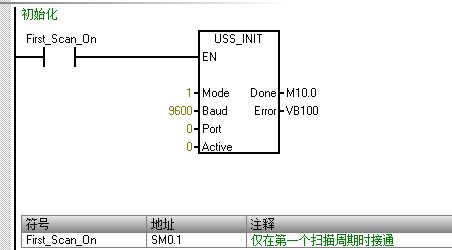 s7-200 smart在工业除尘系统中的应用